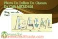 Meelko Planta De Pellets De Cáscara De Café MKRD508